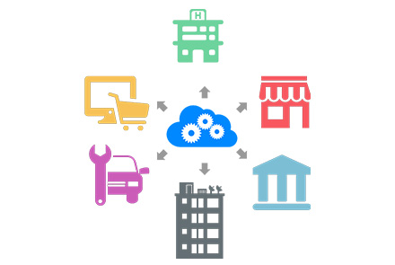 industry specific compliance solution